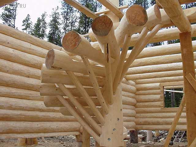 Деревянные коттеджи